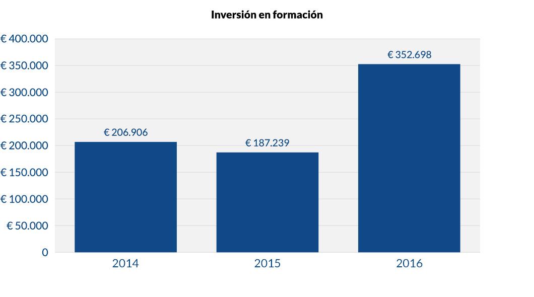Inversión en formación_v1
